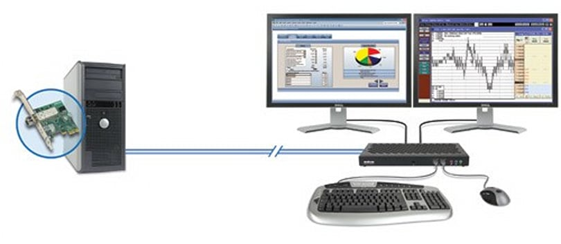 Matrox delivers Dual-Link Extio F1240 remote graphics unit