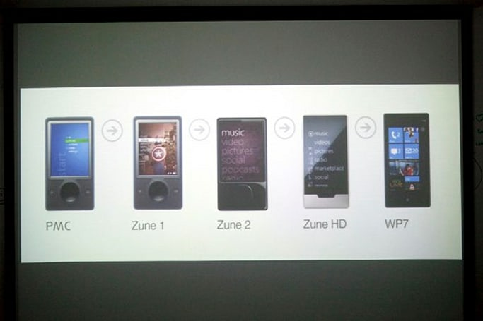 Microsoft slide chronicles the journey from Portable Media Center to Windows Phone 7