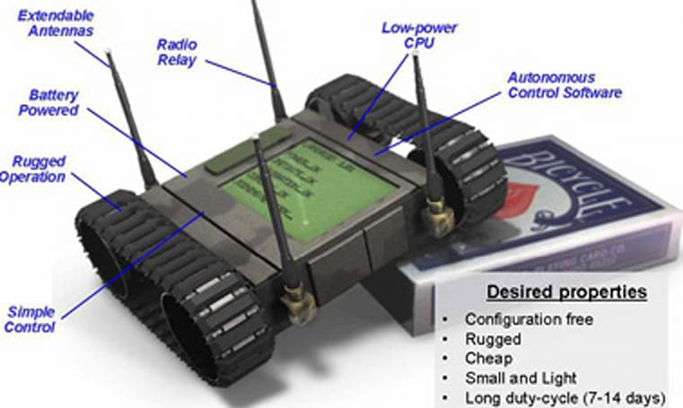 LANdroids offer autonomous radio relay on the battlefield