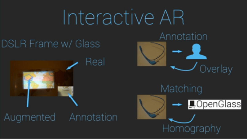 OpenGlass gives Google Glass real-time augmented reality (video)