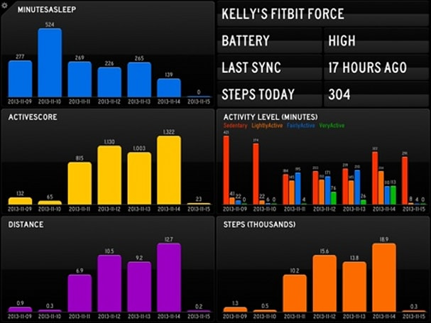 Friday Favorite: Using Fitboard.me to import your Fitbit stats into Status Board