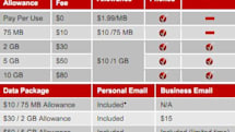Verizon speaks up, confirms usage-based data plans are coming July 7th