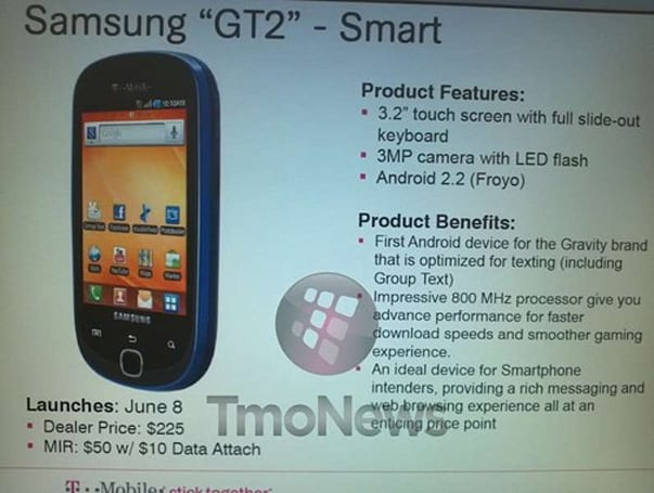 Samsung GT2 comes forward into the light, gets pictured and spec'd