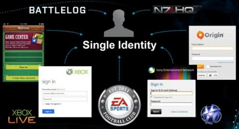 Report: EA completes cross-platform 'single-identity' service