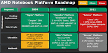 AMD spells out the future: heterogeneous computing, Bulldozer and Bobcats galore