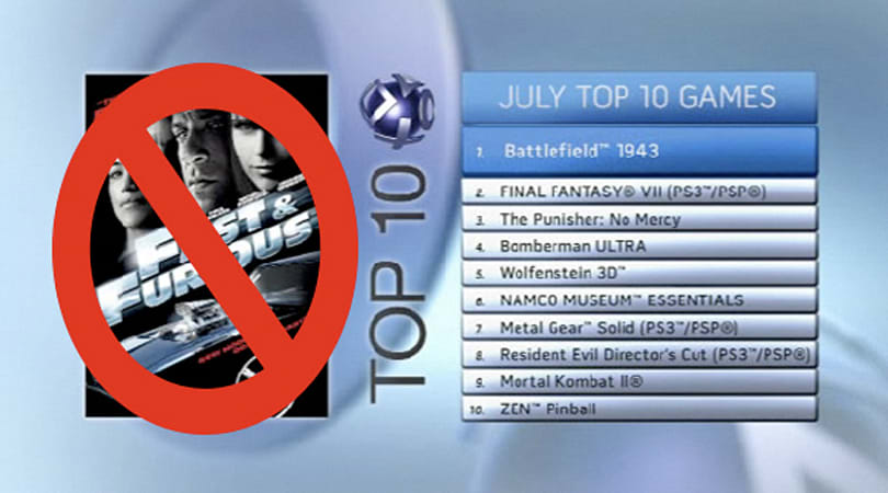 Top 10 July PSN games revealed by PlayStation 'Pulse'