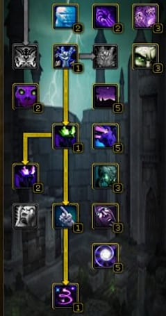 Shadow Priest talent build for Patch 3.0.2