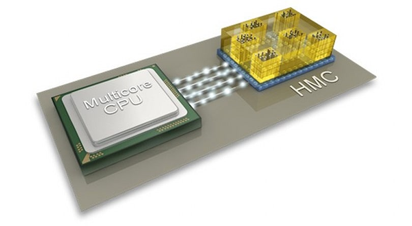 Hybrid Memory Cube receives its finished spec, promises up to 320GB per second
