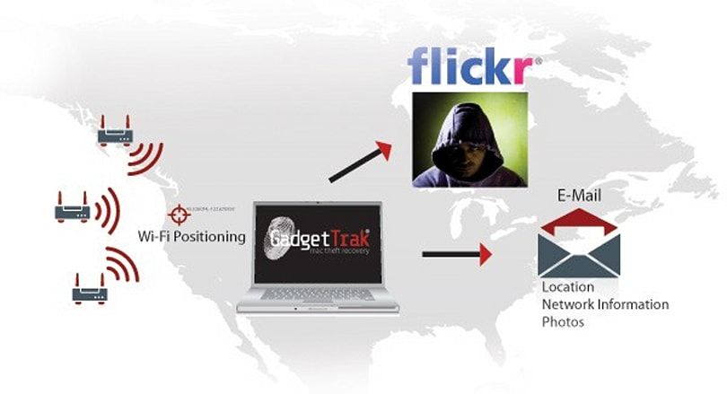GadgetTrak retrieves 95 percent of stolen laptops, puts RoboCop to shame (video)