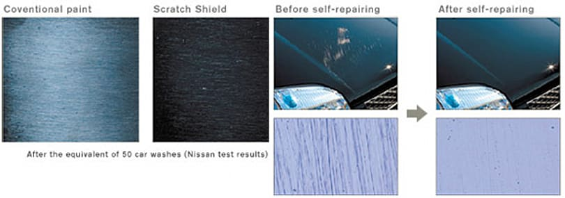 Nissan's Scratch Shield paint coming to cellphones, invisibleSHIELD feels threatened