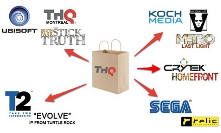Court approves THQ asset sales