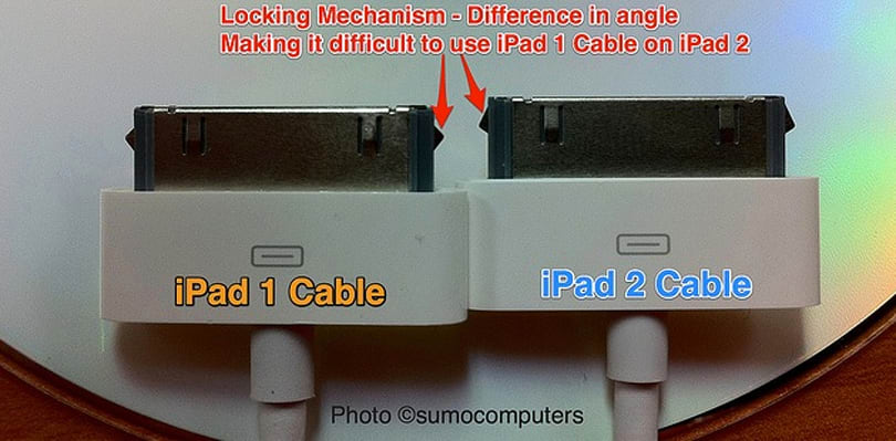 Poll: Some issues reported around using cables between iPad versions