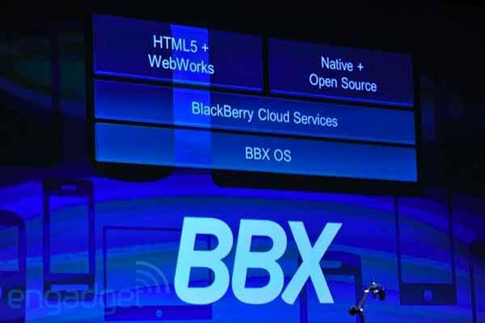 RIM: BBX smartphones will have same resolution, aspect ratio as PlayBook, BES support, too