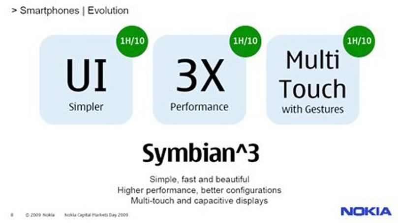 Nokia N8-00: first Symbian^3 handset with 12 megapixel camera, 720p video, and HDMI leaked in summer roadmap?