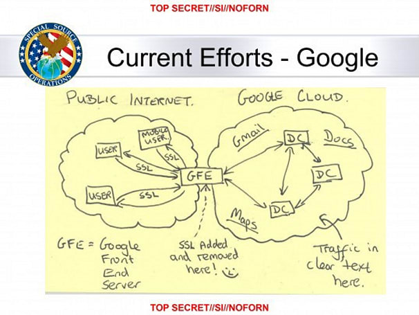 NSA reportedly tapped into Google, Yahoo data centers worldwide without telling either company
