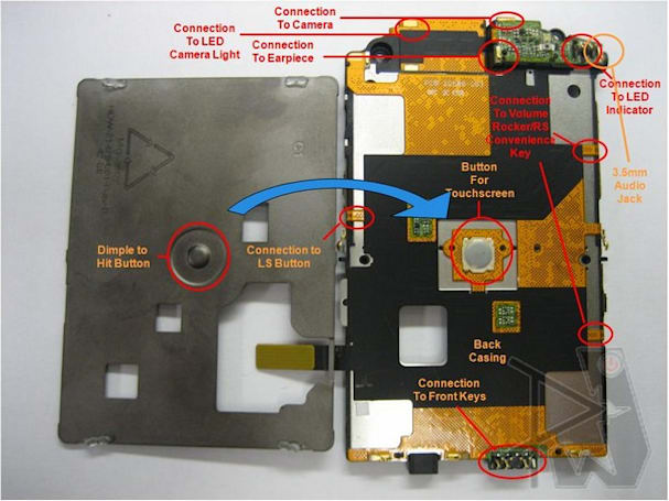 BlackBerry Storm's clickable screen (and the rest of it) dissected, exposed