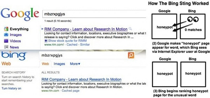 Google accuses Bing of 'cheating,' piggybacking off its search results (updated)