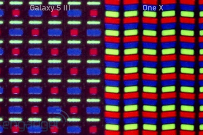 Under the microscope: Samsung Galaxy S III's HD Super AMOLED display