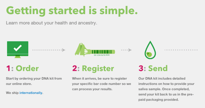 23andMe stops selling DNA health tests following FDA crackdown (updated)