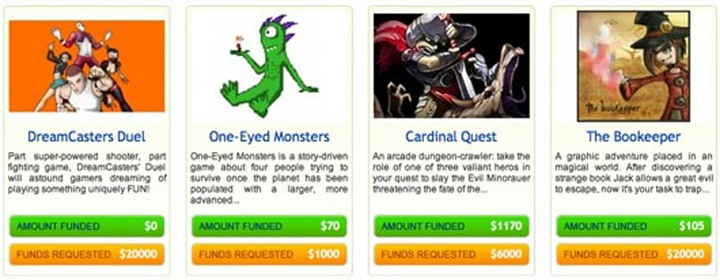 '8-bit Funding' is crowdsourcing for game funding