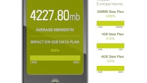 Carrier site helps Americans watch out for data-hungry mobile apps