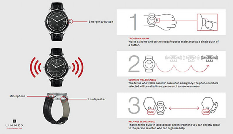 Analog wrist watch can call emergency numbers even without a phone