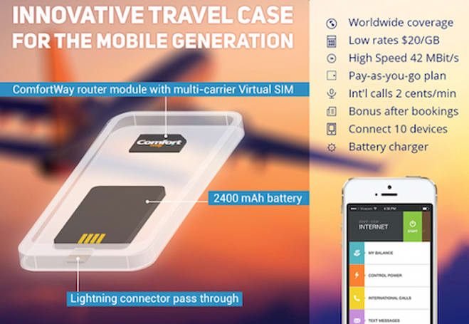 ComfortWay Travel Case: International data roaming for $2/day