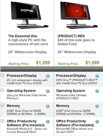 Dell's XPS One (PRODUCT) RED is a charitable rip off
