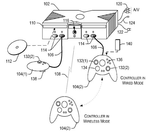 Microsoft patent application cuts controller cords, sews them back together
