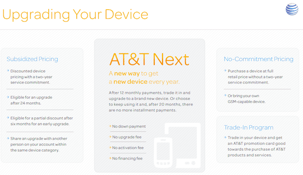 Your carrier wants you to buy into early upgrades, but should you take the bait?