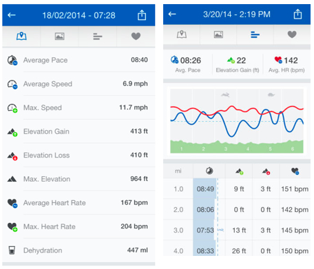 Runtastic 5.0 update brings redesign, hydration monitoring and more to the fitness app