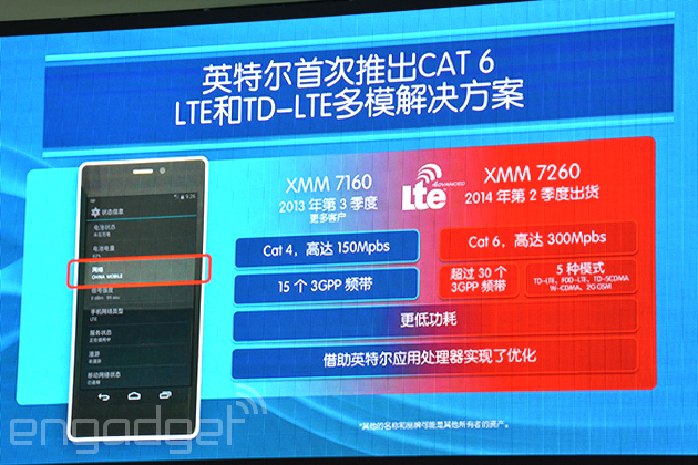 intel aims at china with its speedy lte cat 6 solution shipping in q2