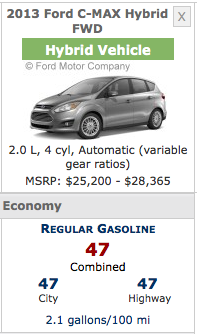 ford c-max hybrid 47 mpg rating