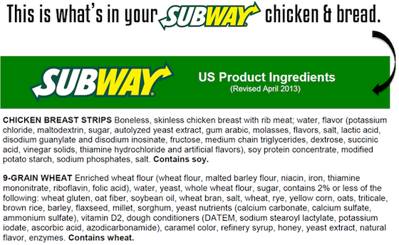 subway ingredients