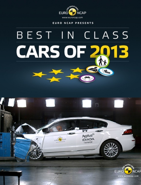 Euro NCAP, Crash test, Sieger, das sicherste Auto, die sichersten Autos, qoros, Crash,