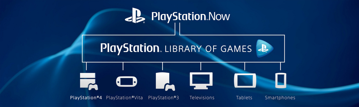 PlayStation Now Allows You to Play PS3 Games on the PS4