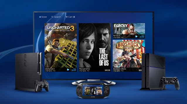 Did Gaikai Accidentally Reveal PlayStation Now Rental Prices?