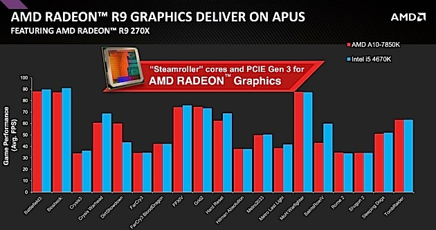 AMD الدعاية الشريحة