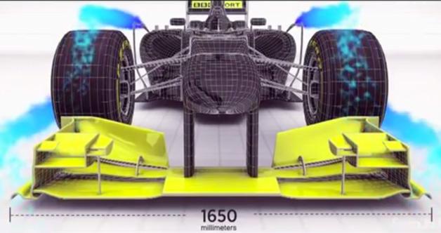 【ビデオ】F1の2014年レギュレーションを分かりやすく解説!