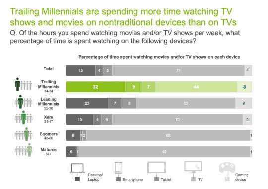 millennials.jpg.jpg