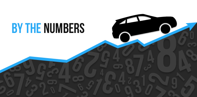 By The Numbers - Autoblog graphic - blue