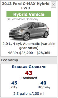 ford c-max hybrid 43 mpg rating