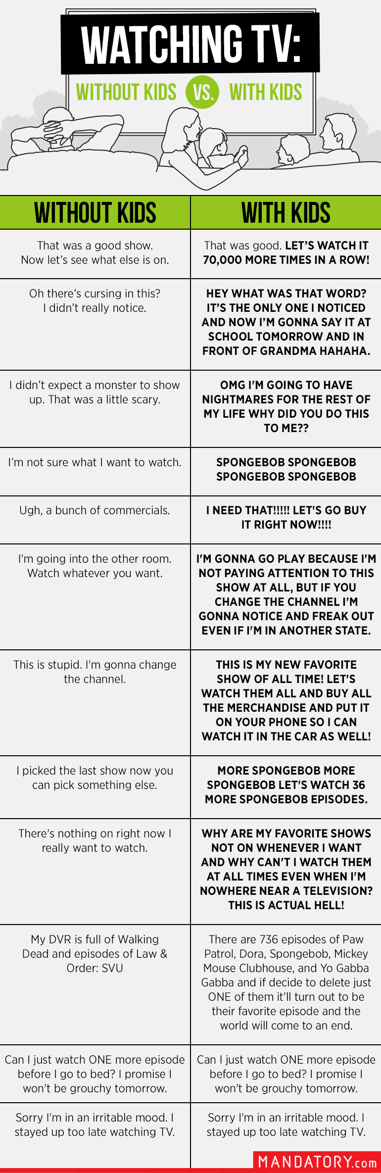 Watching TV Without Kids VS. Watching TV With Your Kids