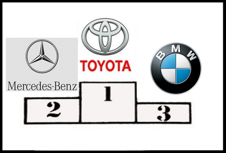 Audi, automobilhersteller, Best global brand, BestGlobalBrand, BMW, breaking, Interbrands, markenwert, Mercedes-Benz, ranking, Top 10, Top ten, Top10, TopTen, Toyota, Volkswagen, wertvollste automarke, WertvollsteAutomarke, wertvollste Automarke 2014