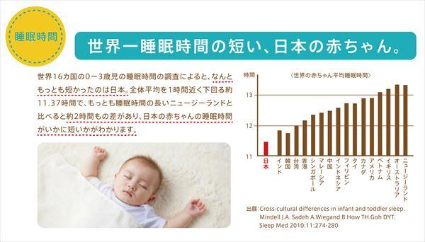 世界一睡眠不足な日本の赤ちゃん……改善のカギは寝る環境にアリ?