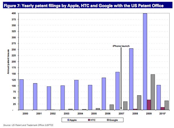 apple patent filings