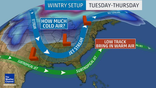 Potential Setup Ahead  Credit: Weather Channel