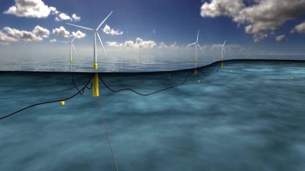 Los generadores eólicos flotantes podrían ser el futuro de las energías renovables