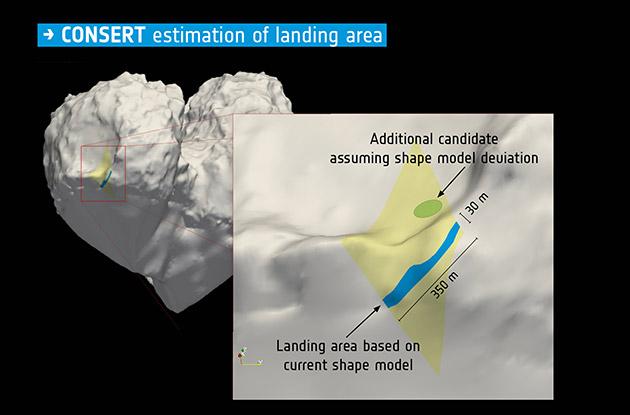 Philae comet lander is sleeping, but not quiet