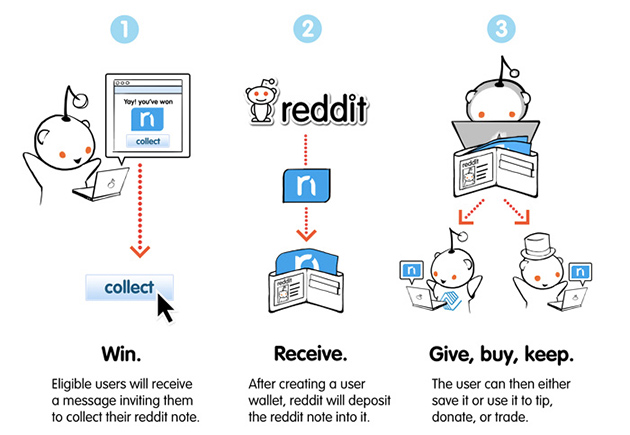 Reddit Notes: Don't call it a currency